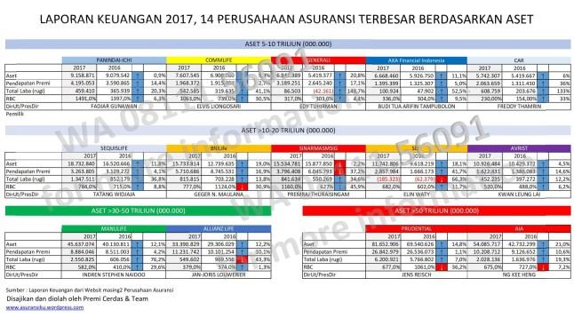 Laporan Keuangan 2017-1