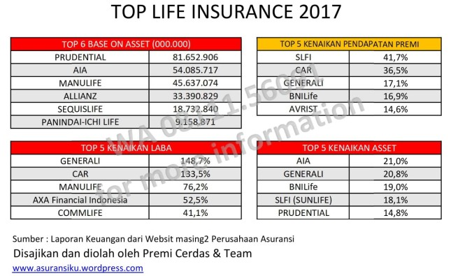 Top Life Insurance 2017-1